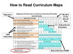 how to read curriculum maps