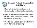 organize reflect discuss plan csi maps