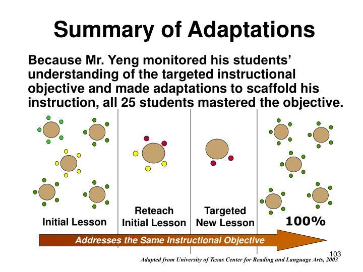 Because Mr. Yeng monitored his students' understanding of the targeted instructional objective and made adaptations to scaffold his instruction, all 25 students mastered the objective.
