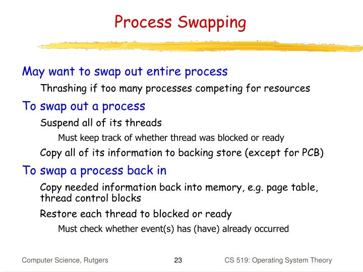 Process Swapping
