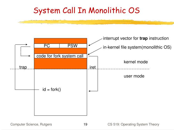 System Call In Monolithic OS