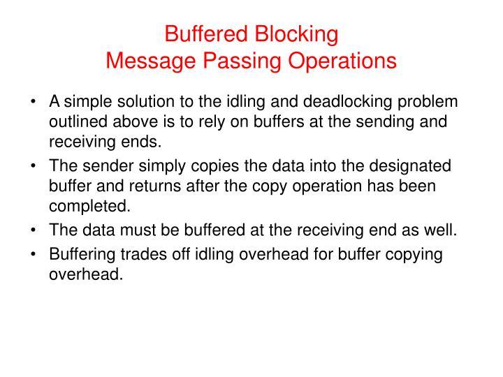 Buffered Blocking