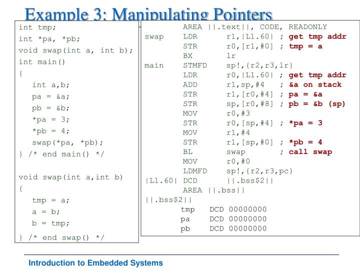 Example 3: Manipulating Pointers