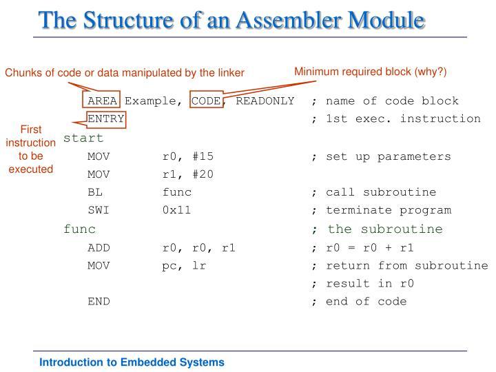 The Structure of an Assembler Module