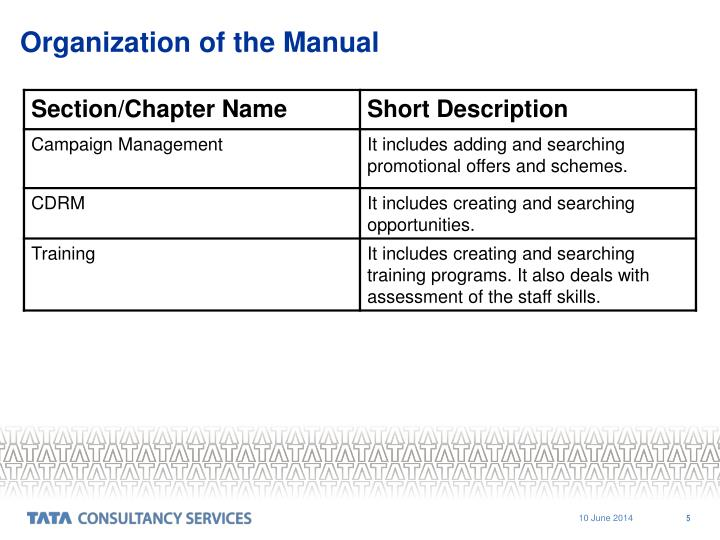 Organization of the Manual