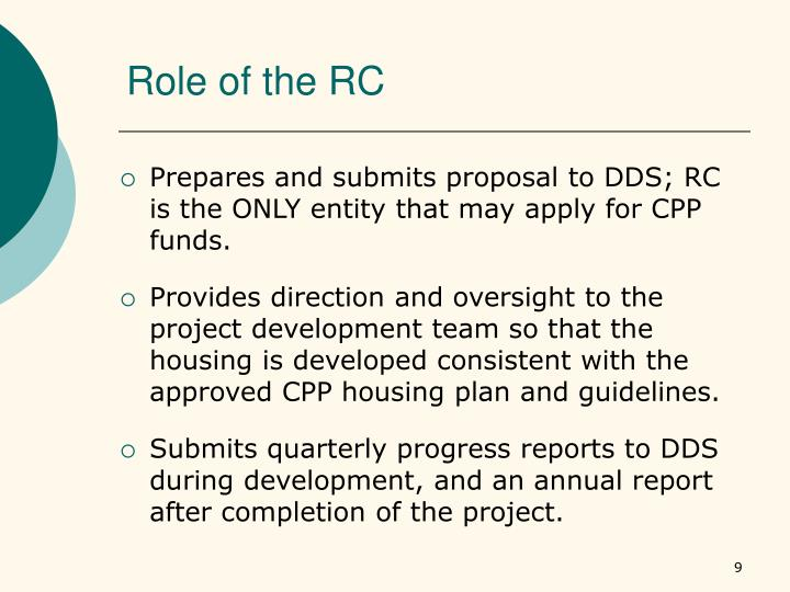 Role of the RC