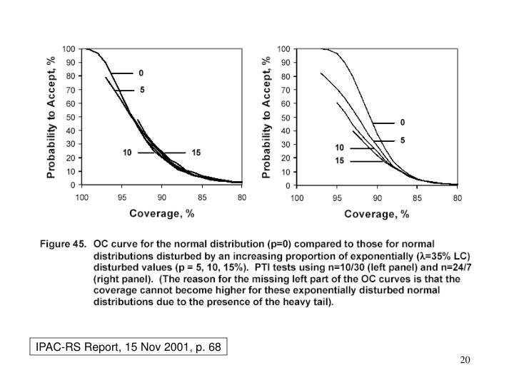 IPAC-RS Report, 15 Nov 2001, p. 68