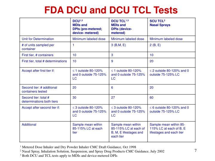 FDA DCU and DCU TCL Tests