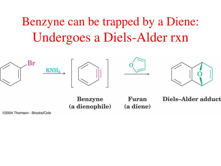 Benzyne can be trapped by a Diene: