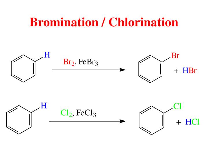 Bromination / Chlorination