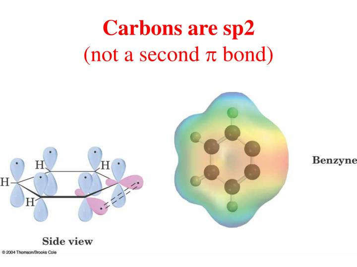 Carbons are sp2