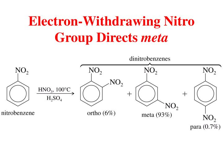 Electron-Withdrawing Nitro Group Directs