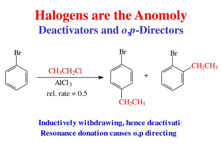 Halogens are the Anomoly