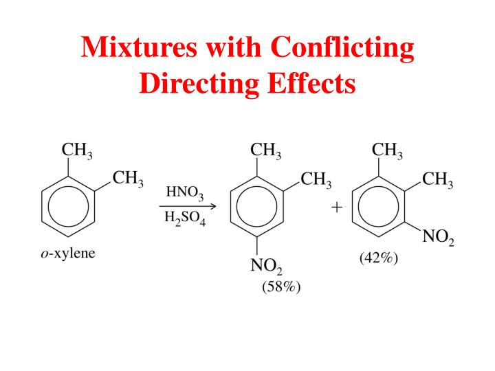 Mixtures with Conflicting Directing Effects