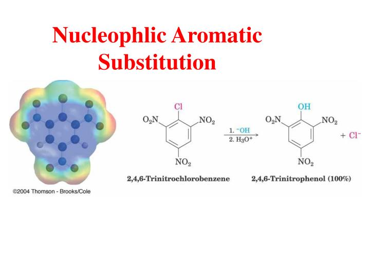 Nucleophlic Aromatic Substitution