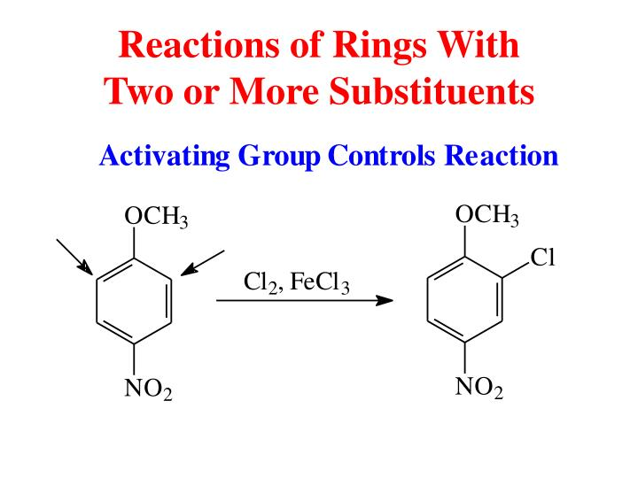 Reactions of Rings With