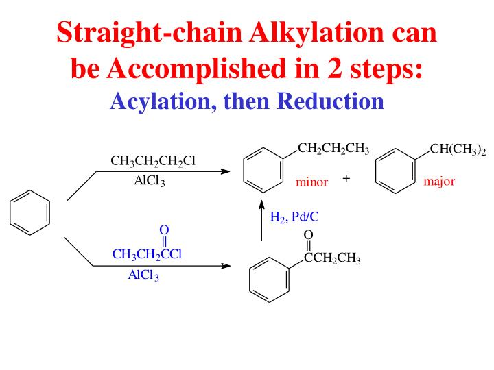 Straight-chain Alkylation can be Accomplished in 2 steps: