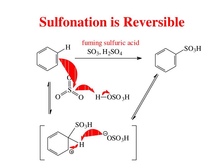 Sulfonation is Reversible