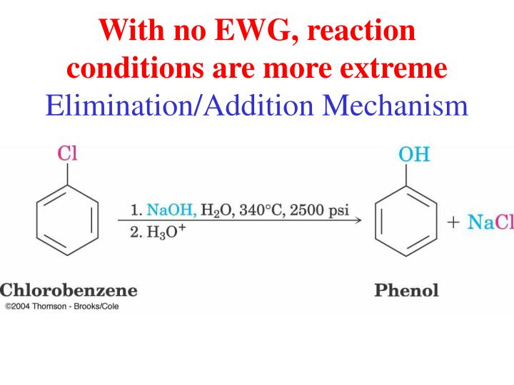 With no EWG, reaction conditions are more extreme