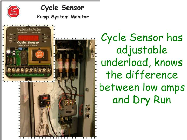 Cycle Sensor has adjustable underload, knows the difference between low amps and Dry Run
