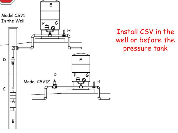 Install CSV in the well or before the pressure tank
