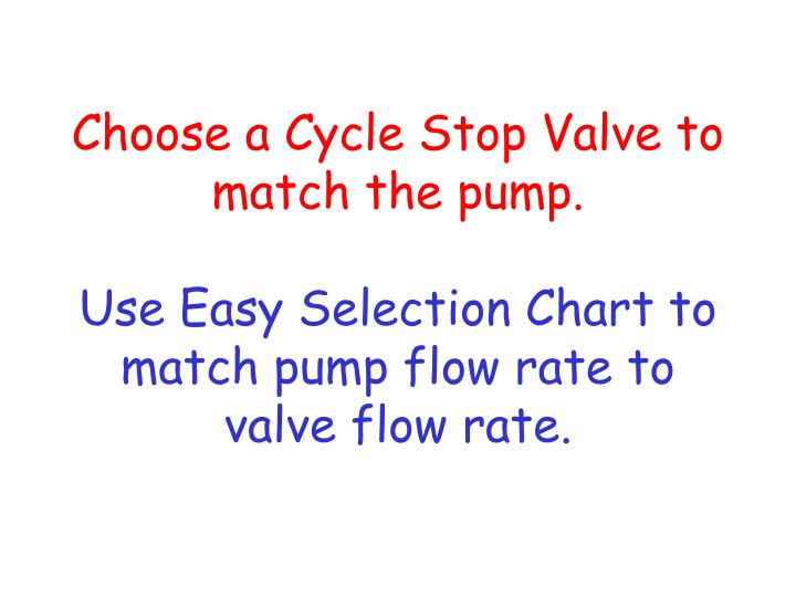 Choose a Cycle Stop Valve to match the pump.
