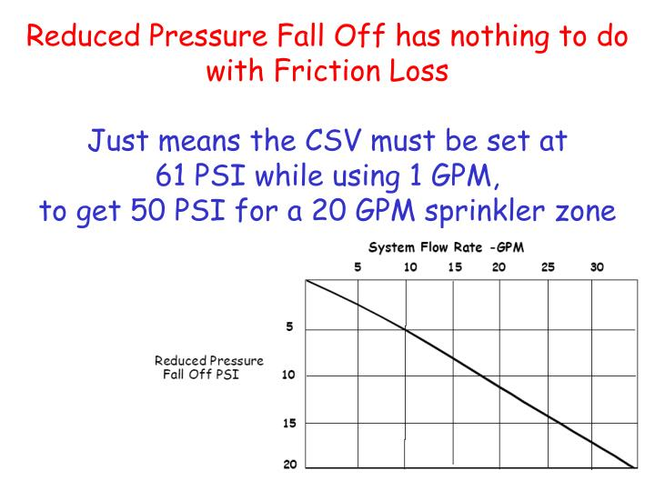 Reduced Pressure Fall Off has nothing to do with Friction Loss