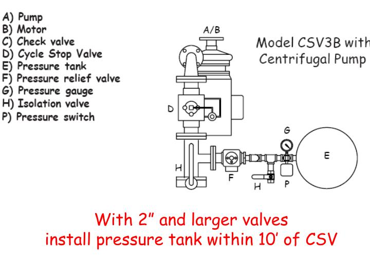 "With 2"" and larger valves"