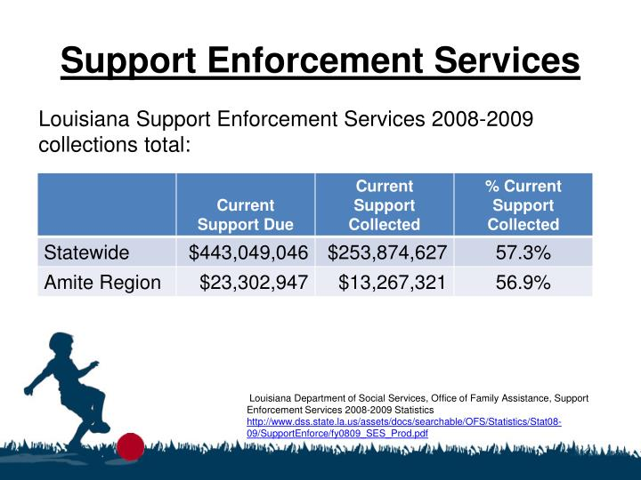 Support Enforcement Services