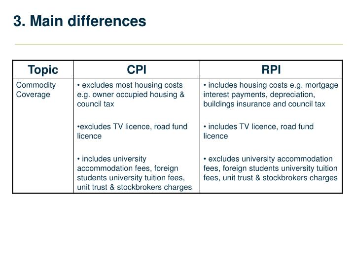 3. Main differences