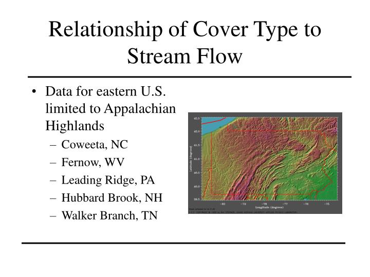 Relationship of Cover Type to Stream Flow