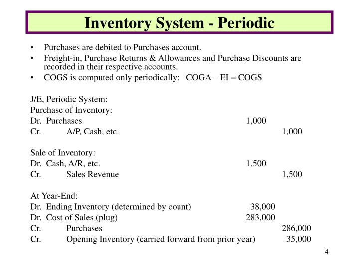 Inventory System - Periodic