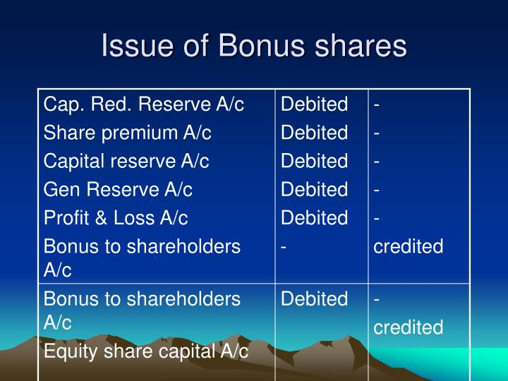 Issue of Bonus shares