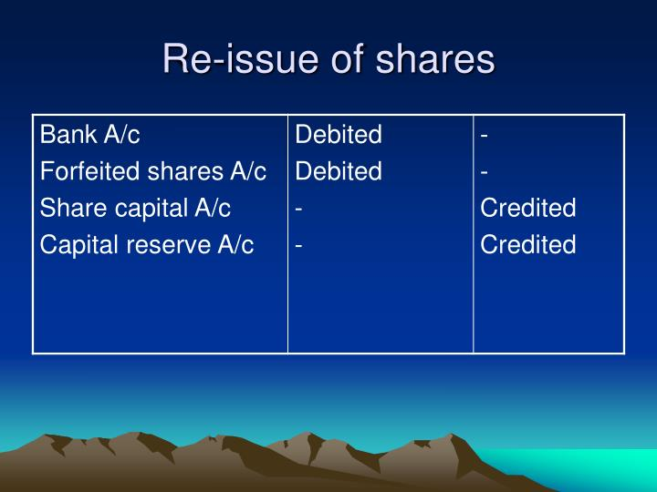 Re-issue of shares