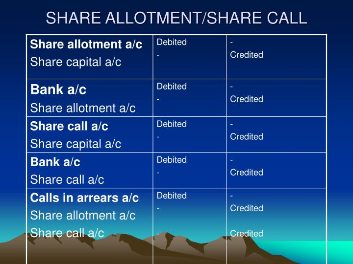SHARE ALLOTMENT/SHARE CALL
