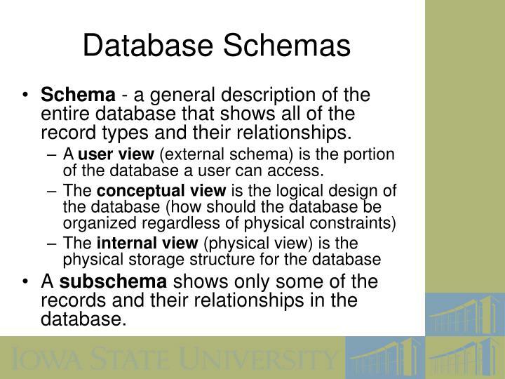 Database Schemas