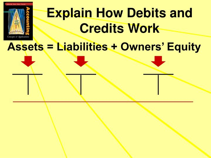Explain How Debits and Credits Work