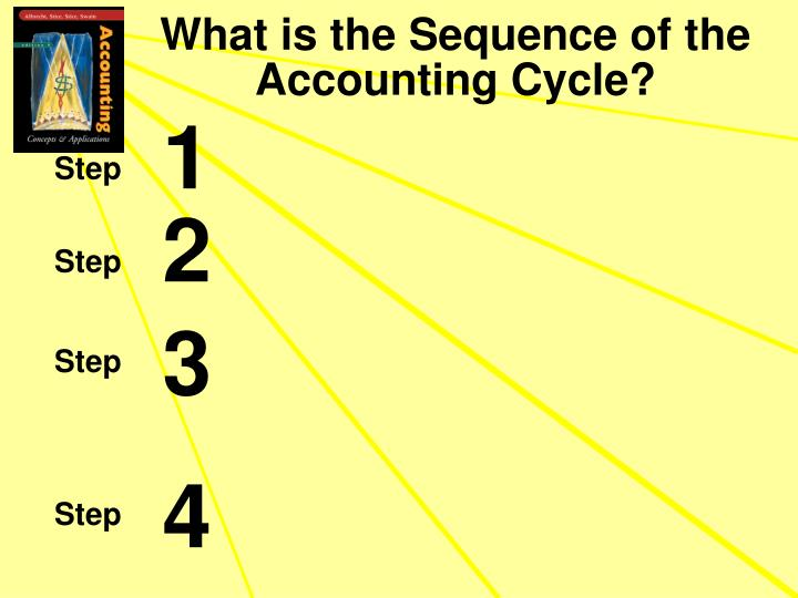 What is the Sequence of the Accounting Cycle?