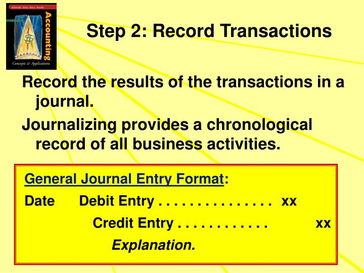 General Journal Entry Format
