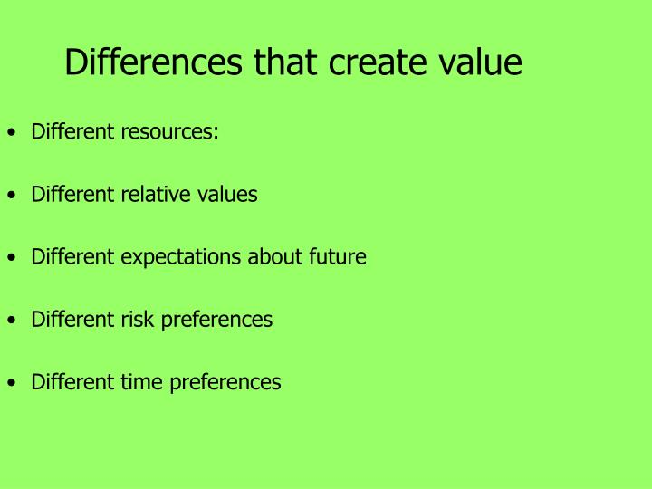 Differences that create value