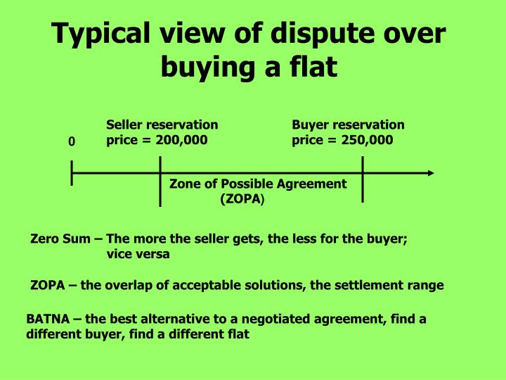 Typical view of dispute over buying a flat