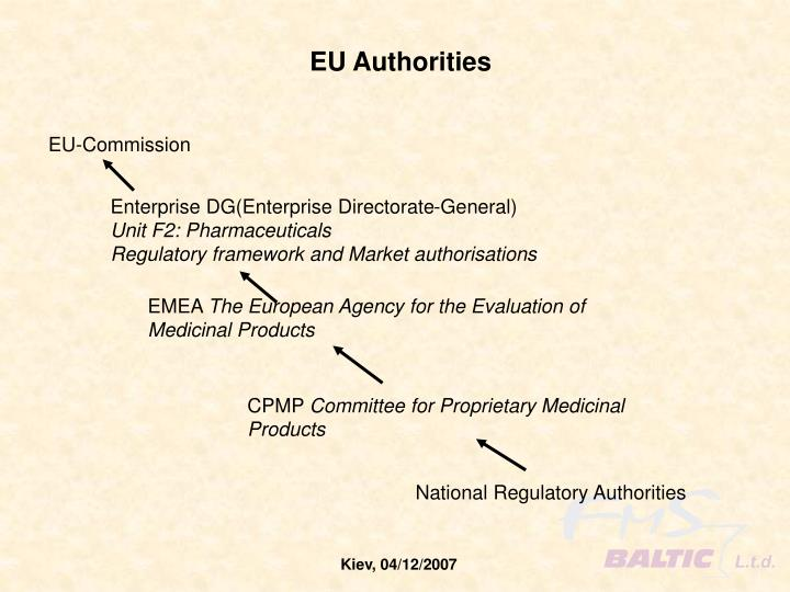 EU Authorities