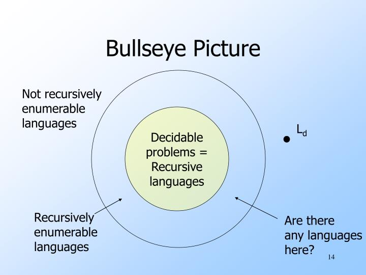 Not recursively