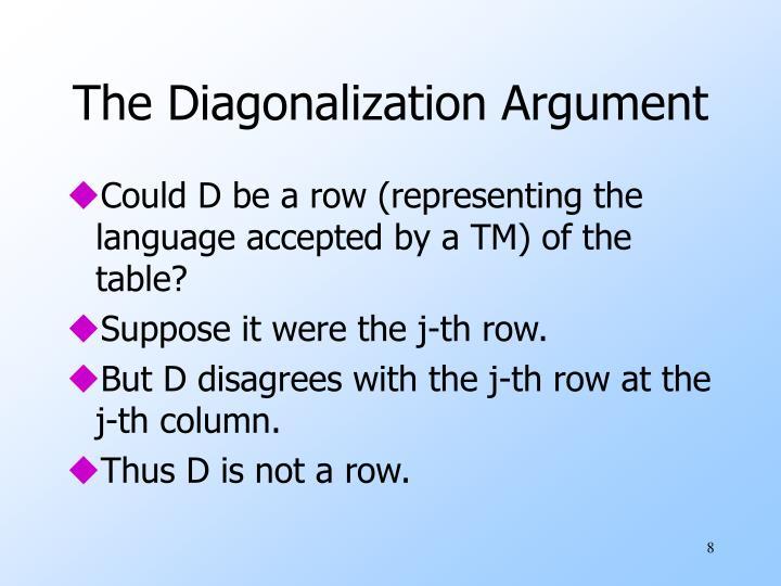 The Diagonalization Argument