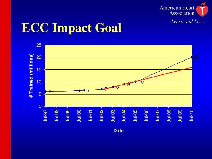 ECC Impact Goal