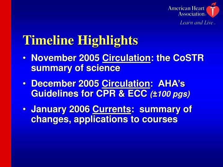 Timeline Highlights