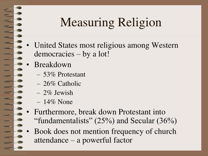 Measuring Religion