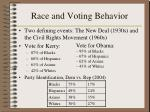 race and voting behavior