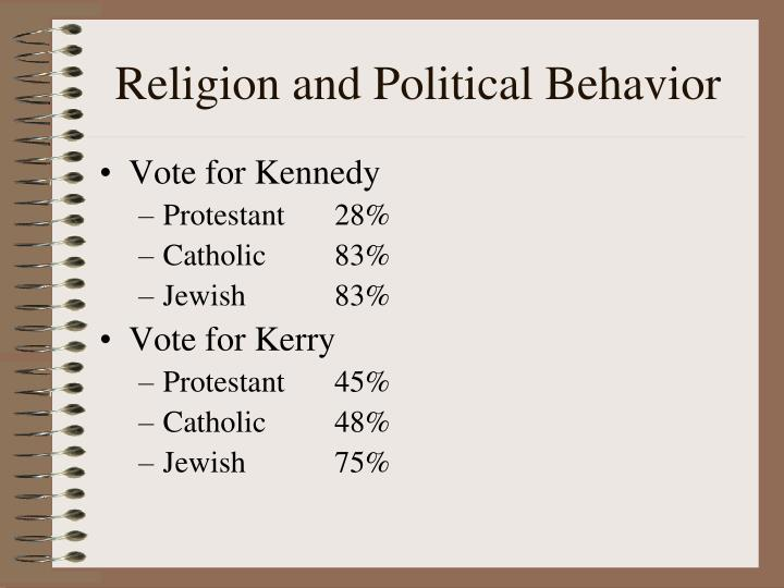 Religion and Political Behavior