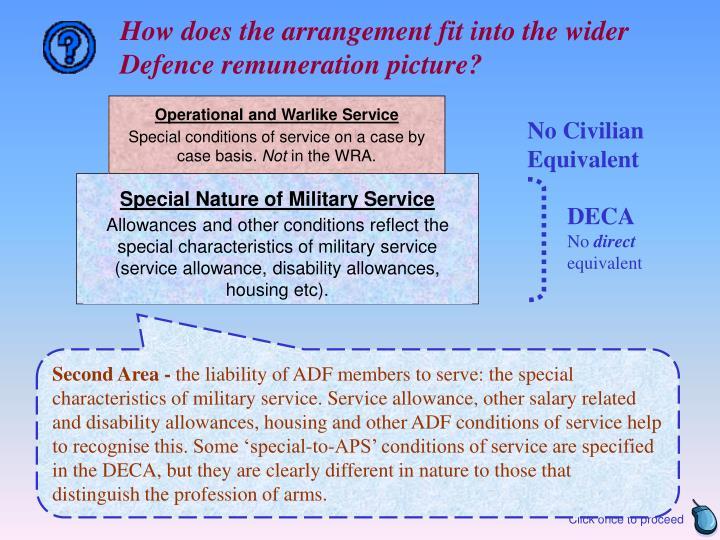 Operational and Warlike Service